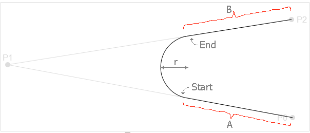 arcto-example